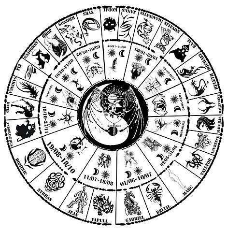 horoscopo mail: